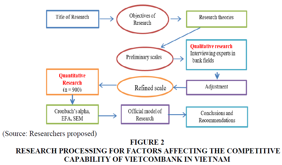 academy-of-accounting-and-financial-studies-factors-affecting