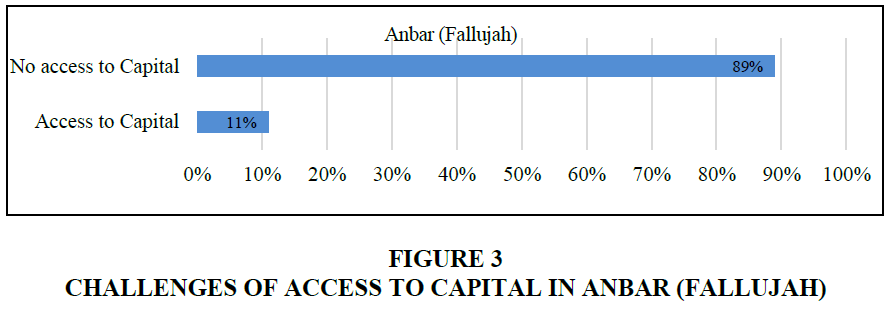 academy-of-accounting-and-financial-studies-fallujah