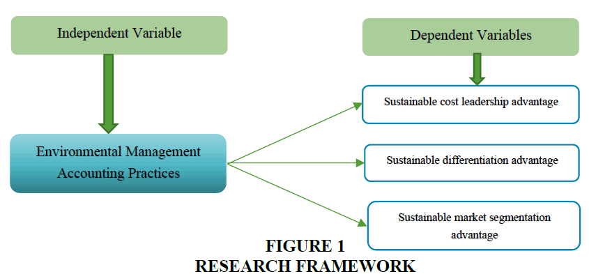 academy-of-accounting-and-financial-studies-research-framework