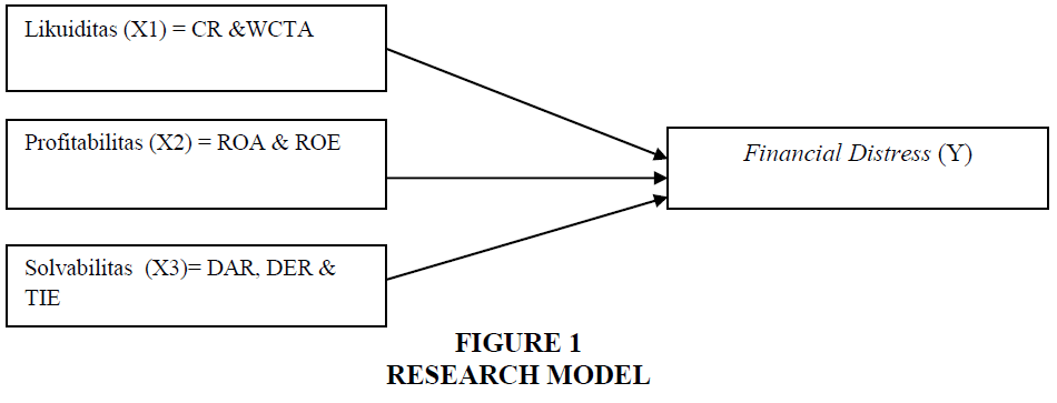 academy-of-accounting-and-financial-studies-research-model