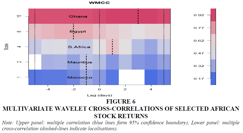 academy-of-accounting-and-financial-studies-stock-returns