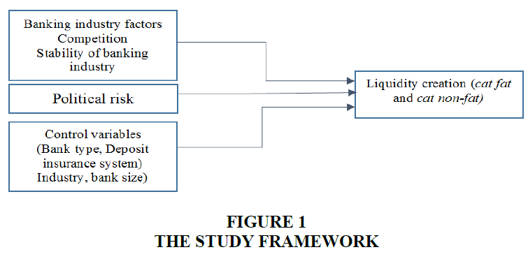 academy-of-accounting-and-financial-studies-study-framework
