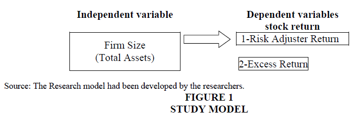 academy-of-accounting-and-financial-studies-study-model