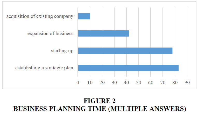 academy-of-entrepreneurship-BUSINESS-PLANNING