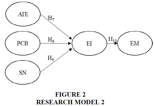 academy-of-entrepreneurship-MODEL