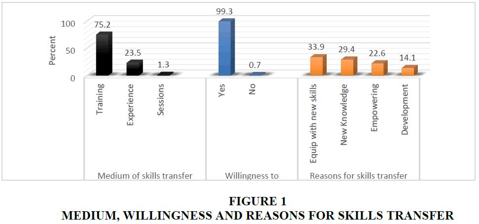 academy-of-entrepreneurship-WILLINGNESS
