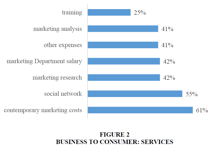 academy-of-entrepreneurship-business-consumer