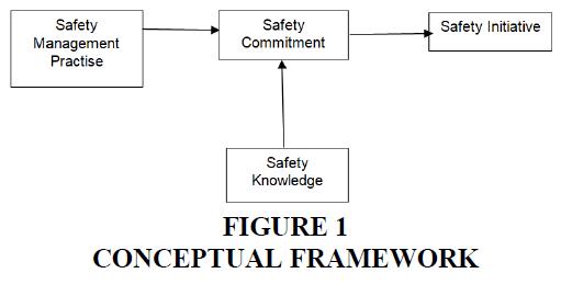 academy-of-entrepreneurship-conceptual-framework