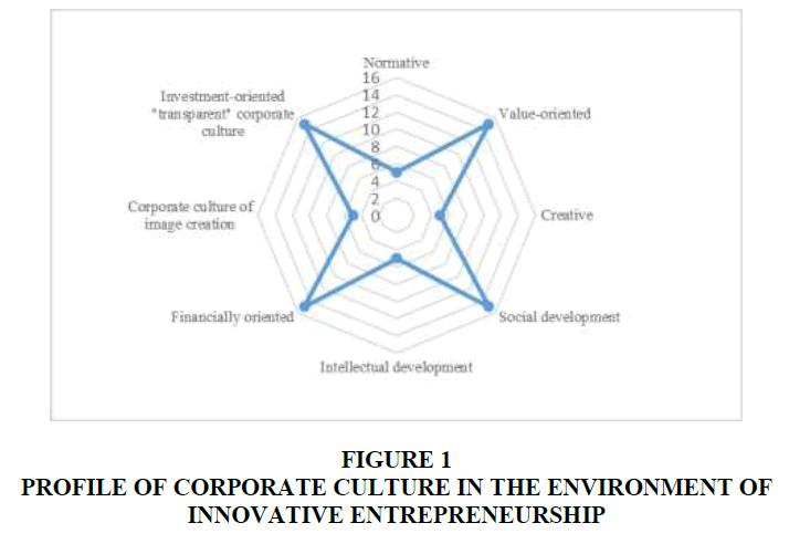 academy-of-entrepreneurship-corporate-culture