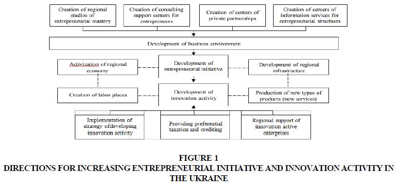 academy-of-entrepreneurship-entrepreneurial