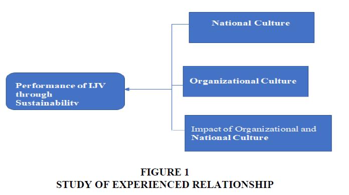 academy-of-entrepreneurship-experienced-relationship
