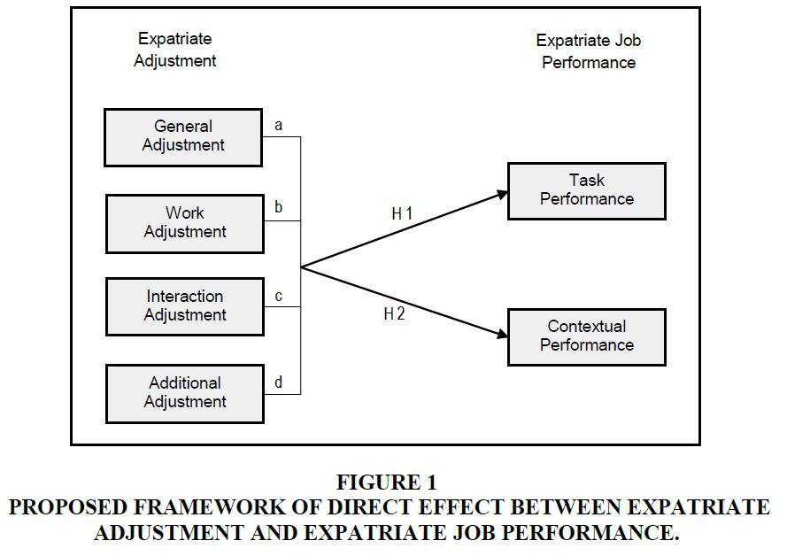 academy-of-entrepreneurship-framework