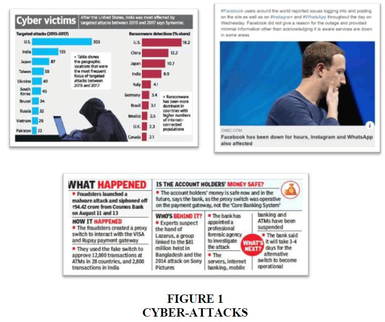 academy-of-marketing-studies-cyber-attacks