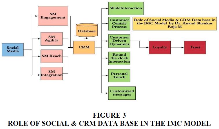 academy-of-marketing-studies-data-base