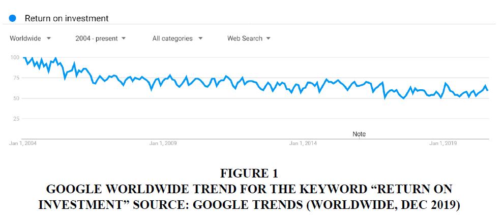 academy-of-marketing-studies-google-worldwide