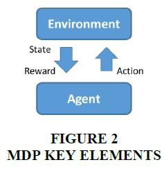 academy-of-marketing-studies-key-elements