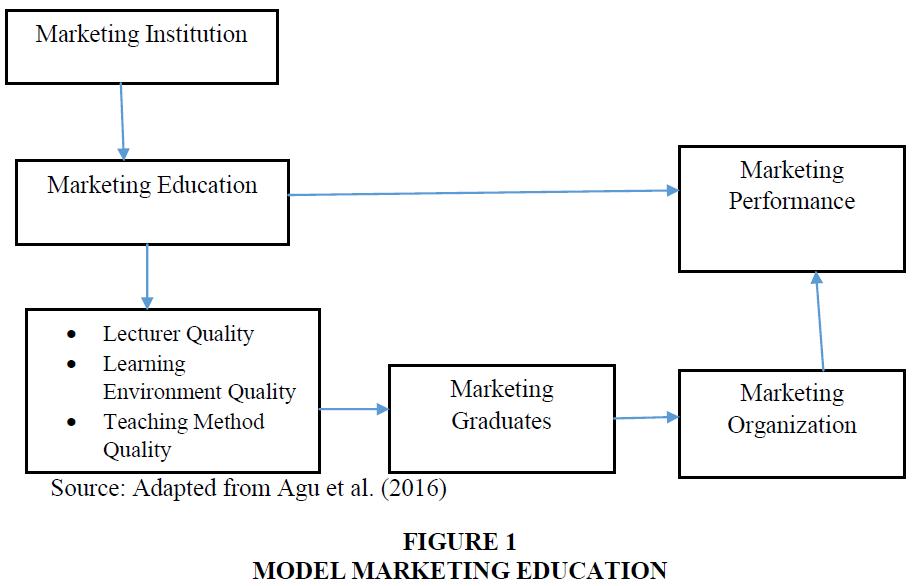 academy-of-marketing-studies-marketing-education