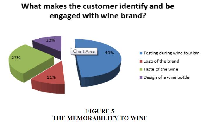 academy-of-marketing-studies-memorability-wine