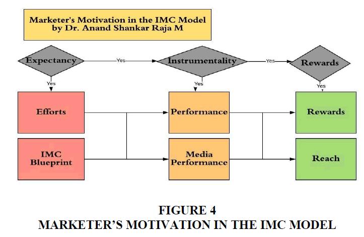 academy-of-marketing-studies-motivation