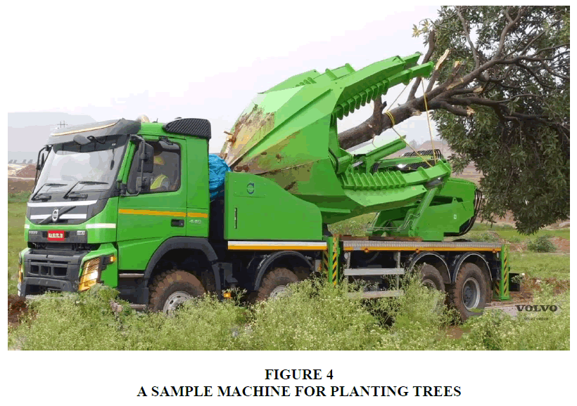 academy-of-marketing-studies-planting-trees