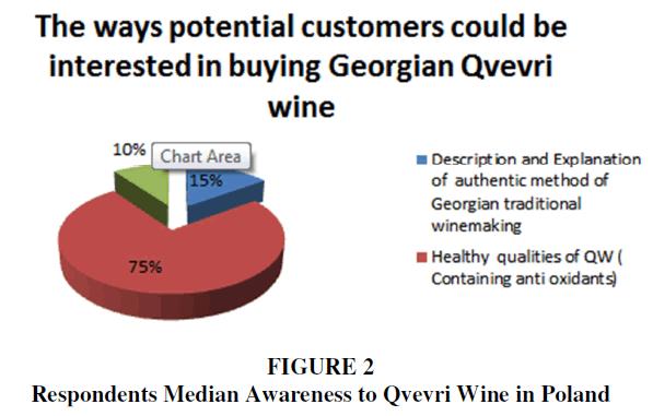academy-of-marketing-studies-qvevri-wine