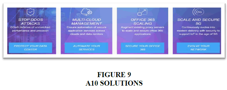 academy-of-marketing-studies-solutions
