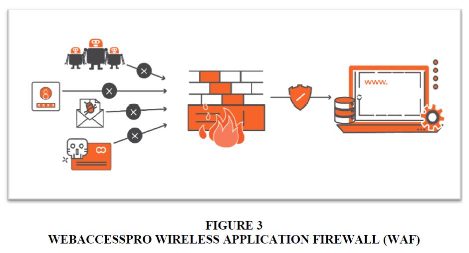 academy-of-marketing-studies-wireless-application