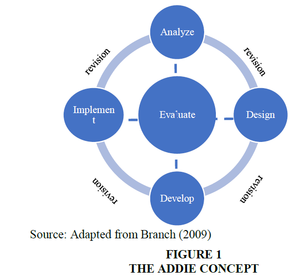 academy-of-strategic-management-adapted-branch