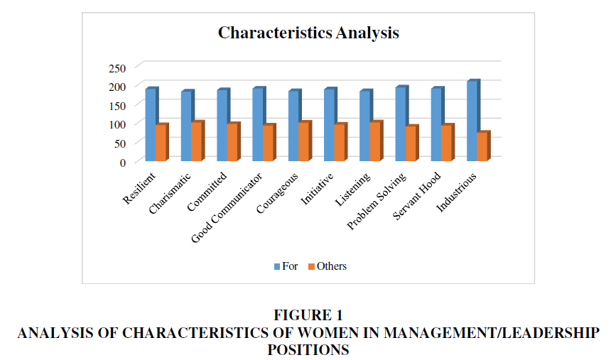 academy-of-strategic-management-characteristics
