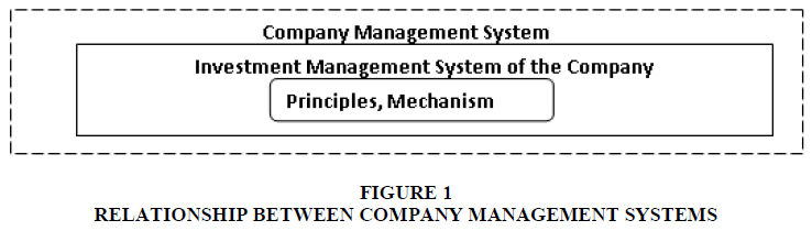 academy-of-strategic-management-company-management-systems