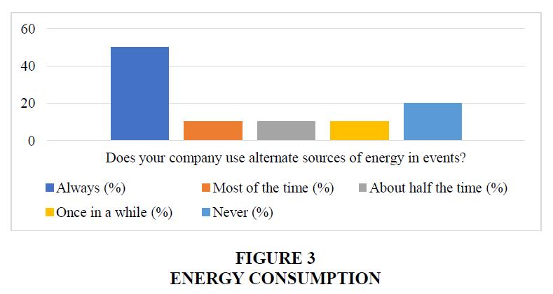 academy-of-strategic-management-energy-consumption