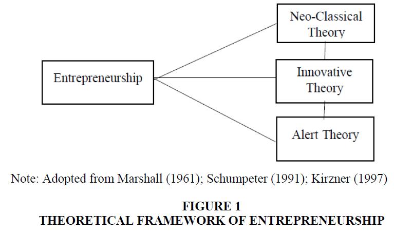 academy-of-strategic-management-entrepreneurship