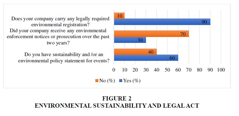 academy-of-strategic-management-environmental-sustainability