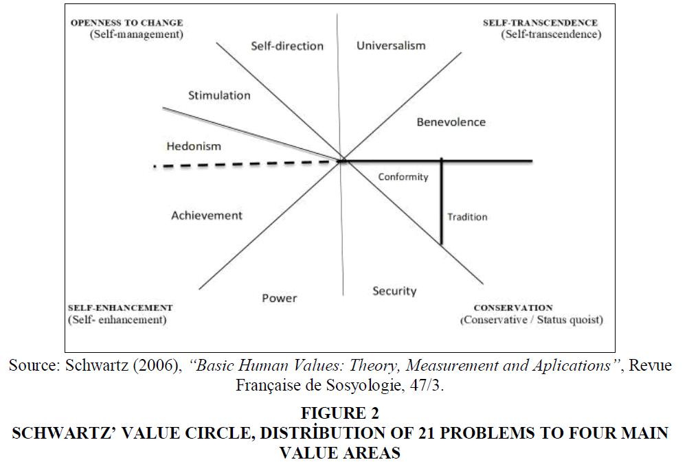 academy-of-strategic-management-human-values