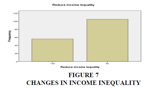 academy-of-strategic-management-income-inequality