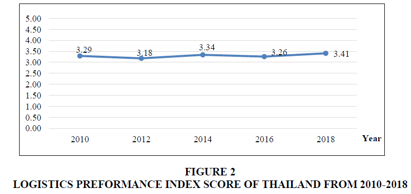 academy-of-strategic-management-index-score