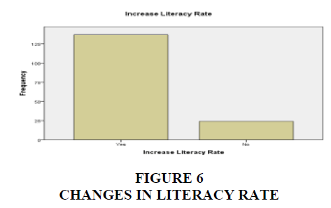 academy-of-strategic-management-literacy-rate