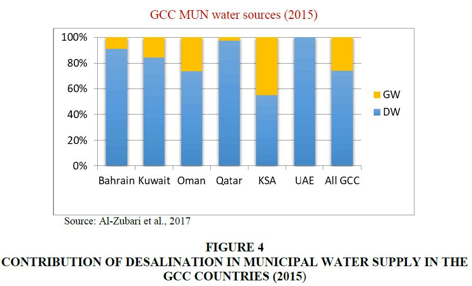 academy-of-strategic-management-municipal-water-supply