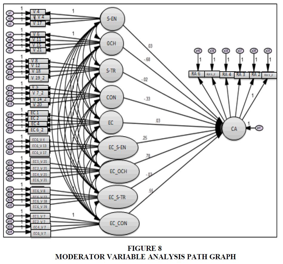 academy-of-strategic-management-path-graph