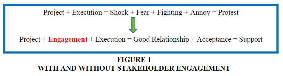 academy-of-strategic-management-stakeholder