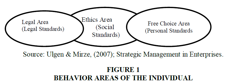 academy-of-strategic-management-strategic-management
