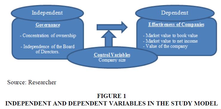 academy-of-strategic-management-study-model