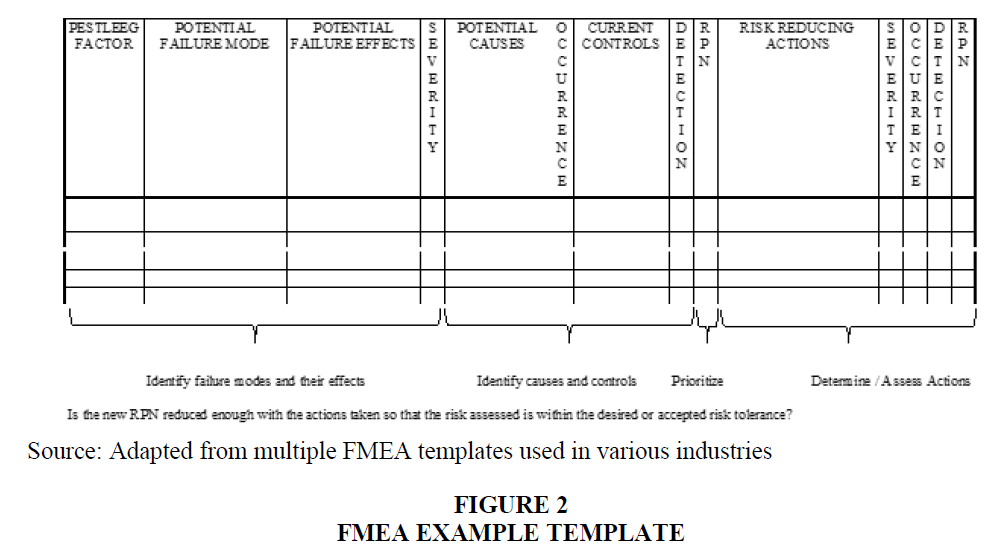 academy-of-strategic-management-template
