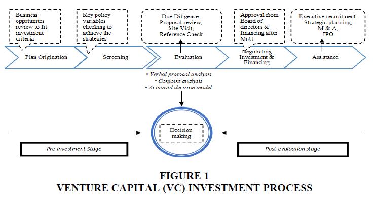 Post investment process magnus anderberg kalmar investments