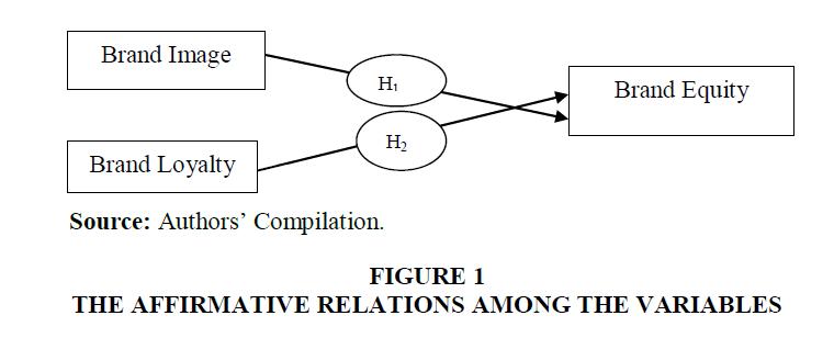 academy-strategic-management-RELATIONS