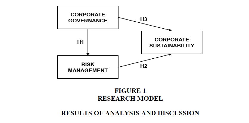 academy-strategic-management-RESEARCH-MODEL