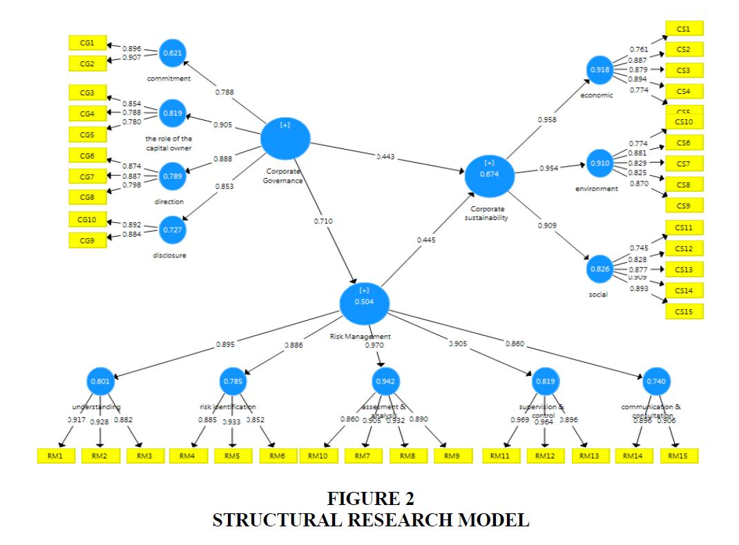 academy-strategic-management-STRUCTURAL
