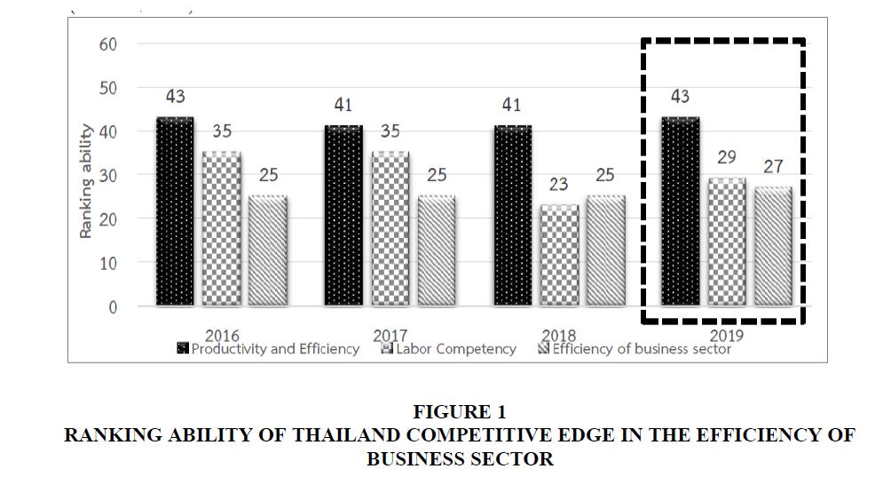 academy-strategic-management-ranking-ability