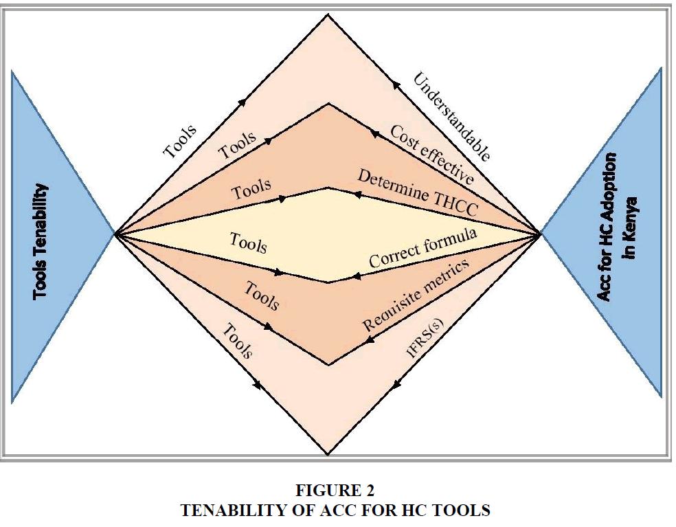 accounting-financial-studies-Hc-Tools
