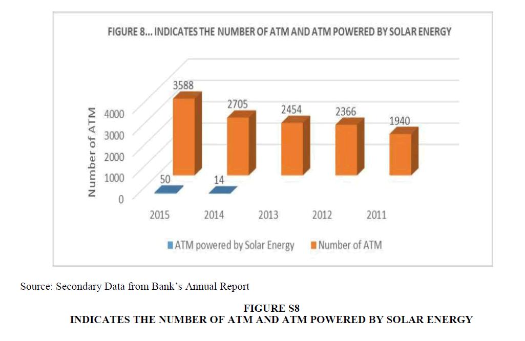 accounting-financial-studies-Solar-Energy